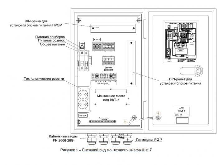 Шкаф монтажный ШМ-7 схема